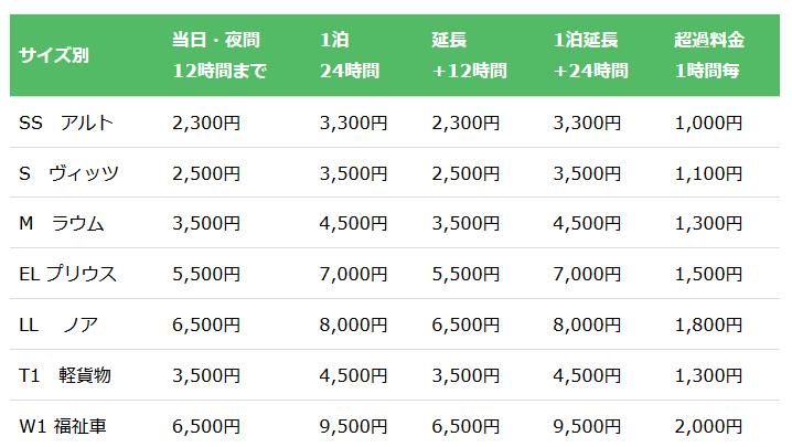 ウォッシュラインレンタカー料金表2019